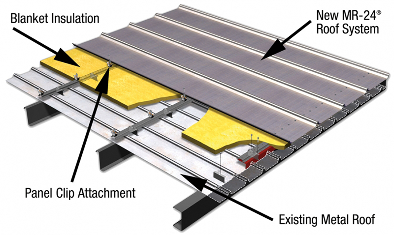 Butler's MR-24 Metal Re-Roof System